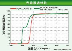Blog_import_4f1d5f7138192