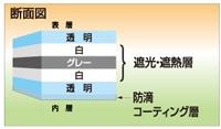 Blog_import_4f1d5e9468a94